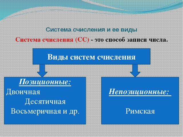 Система счисления и ее виды Система счисления (СС) - это способ записи числа....