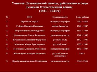 Учителя Литвиновской школы, работавшие в годы Великой Отечественной войны (19