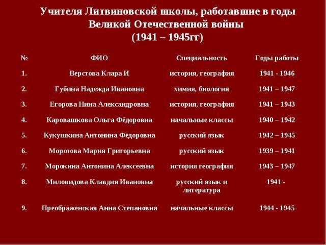 Учителя Литвиновской школы, работавшие в годы Великой Отечественной войны (19...