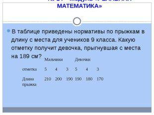 № 14 Модуль «РЕАЛЬНАЯ МАТЕМАТИКА» В таблице приведены нормативы по прыжкам в