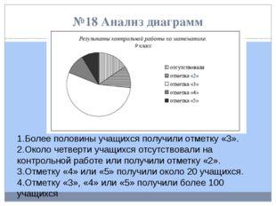 №18 Анализ диаграмм 1.Более половины учащихся получили отметку «3». 2.Около ч