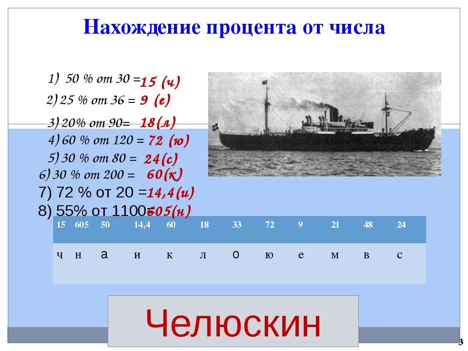 Нахождение процента от числа Челюскин 50 % от 30 = 2) 25 % от 36 = 3) 20% от...