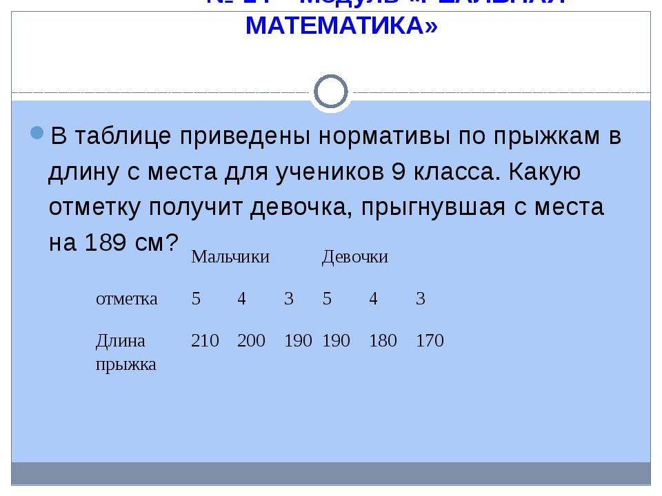 № 14 Модуль «РЕАЛЬНАЯ МАТЕМАТИКА» В таблице приведены нормативы по прыжкам в...