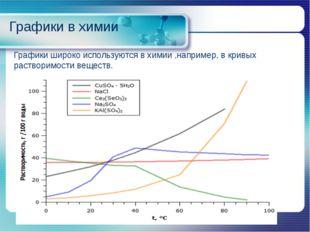 Графики в химии Графики широко используются в химии ,например, в кривых раств
