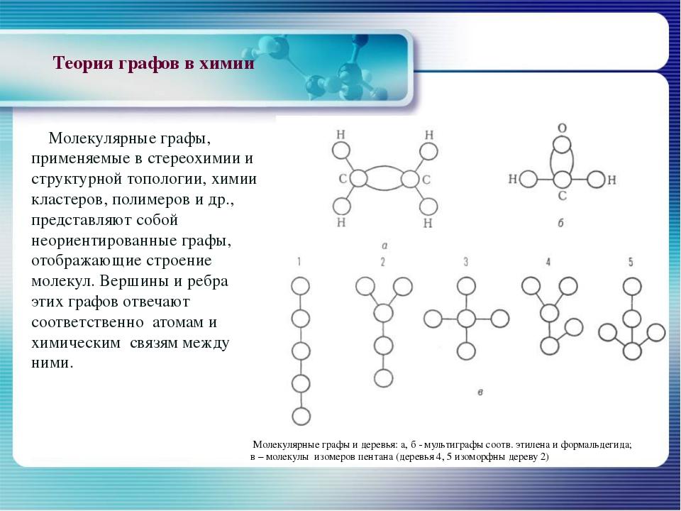 Молекулярные графы, применяемые в стереохимии и структурной топологии, химии...