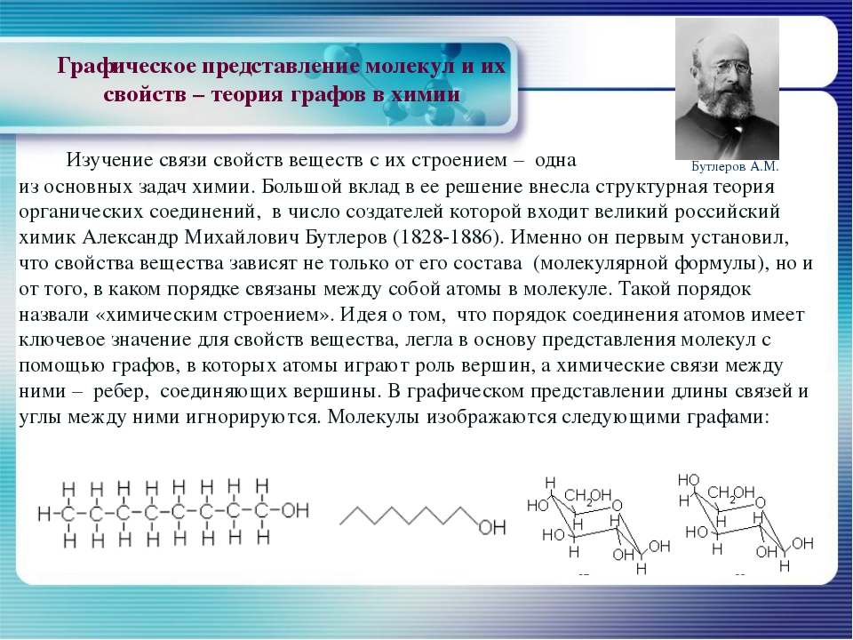 Графическое представление молекул и их свойств – теория графов в химии Изучен...