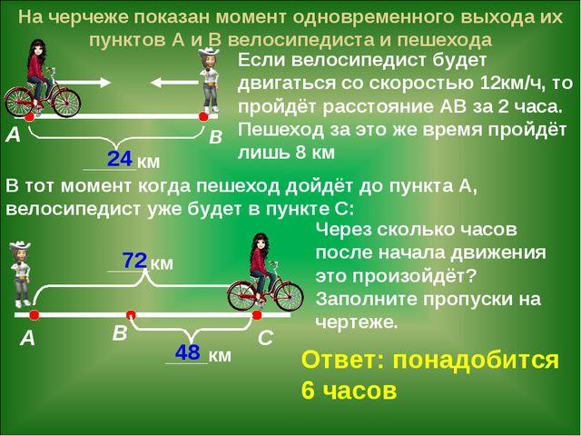 На черчеже показан момент одновременного выхода их пунктов А и В велосипедист...