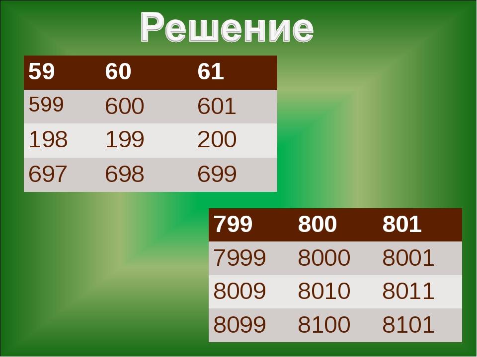 596061 599600601 198199200 697698699 799800801 799980008001 8009...