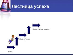 Лестница успеха знаю Знаю и умею Знаю, умею и покажу