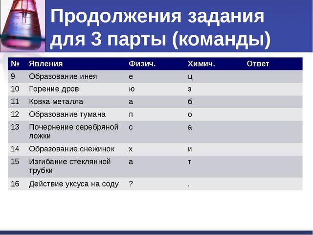 Продолжения задания для 3 парты (команды) №ЯвленияФизич.Химич.Ответ 9Обр...