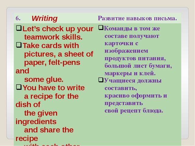6. Writing Развитие навыков письма. Let's check up your teamwork skills. Take...
