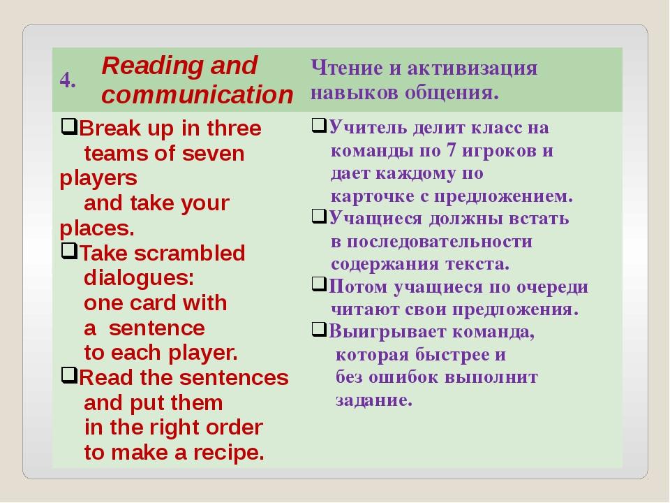 4. Reading and communication Чтение и активизация навыков общения. Break up i...