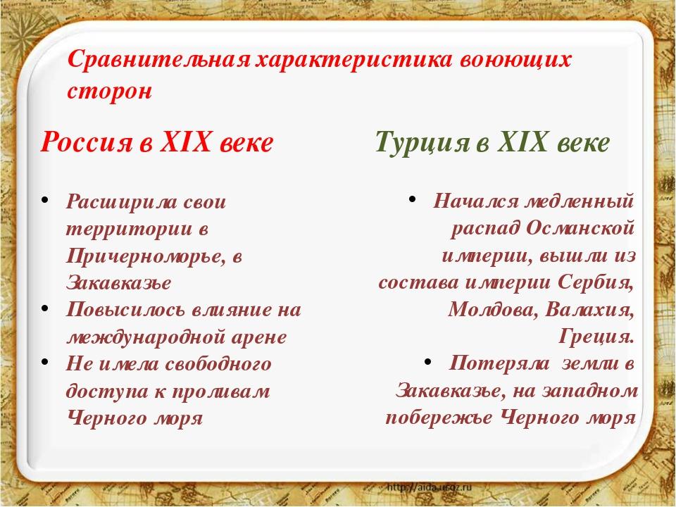 Россия в XIX веке Расширила свои территории в Причерноморье, в Закавказье Пов...