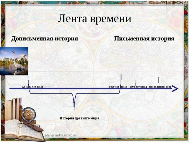 Лента времени Дописьменная история Письменная история 2,5 млн. лет назад 5000...