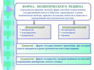 ФОРМА ПОЛИТИЧЕСКОГО РЕЖИМА совокупность приемов, методов, форм, способов осущ