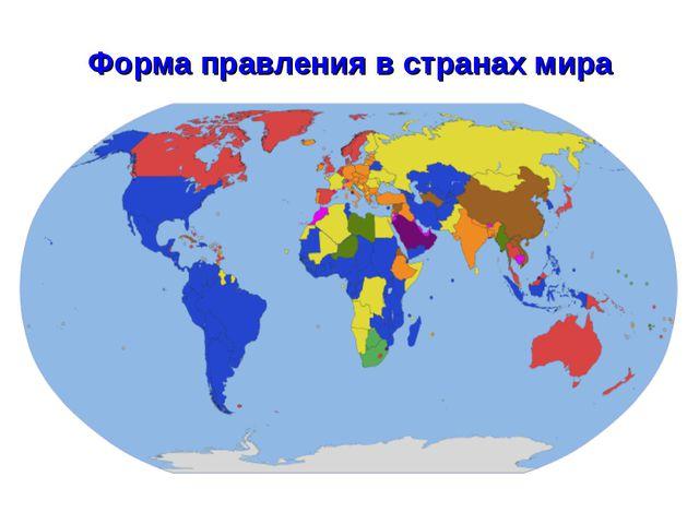 Форма правления в странах мира