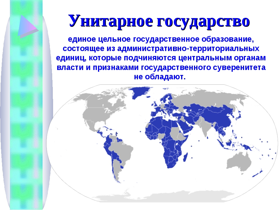 Унитарное государство единое цельное государственное образование, состоящее и...