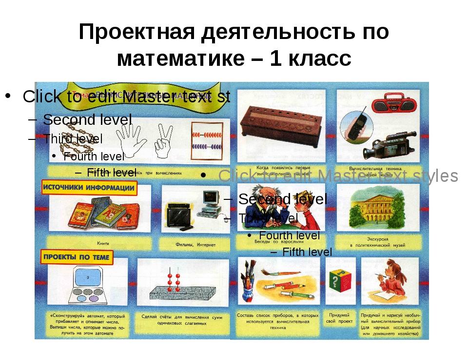 Проектная деятельность по математике – 1 класс