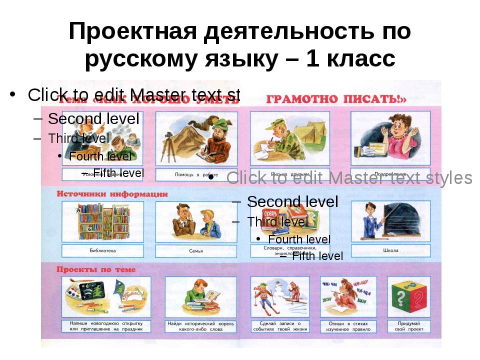 Проектная деятельность по русскому языку – 1 класс