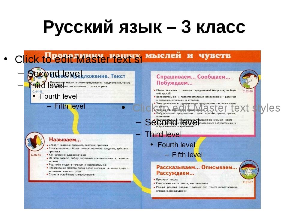 Русский язык – 3 класс