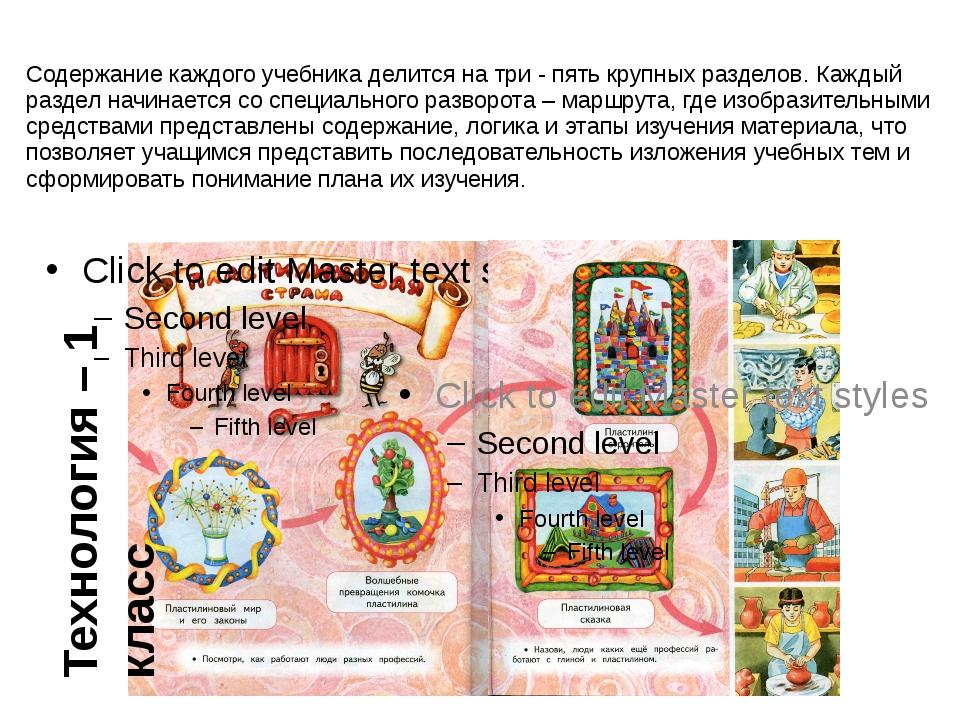 Содержание каждого учебника делится на три - пять крупных разделов. Каждый ра...