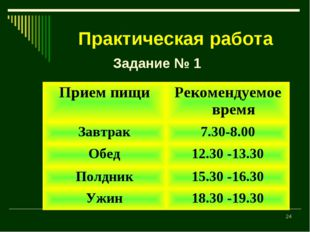 * Практическая работа Задание № 1 Прием пищиРекомендуемое время Завтрак7.30