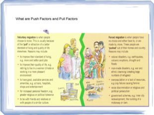 What are Push Factors and Pull Factors