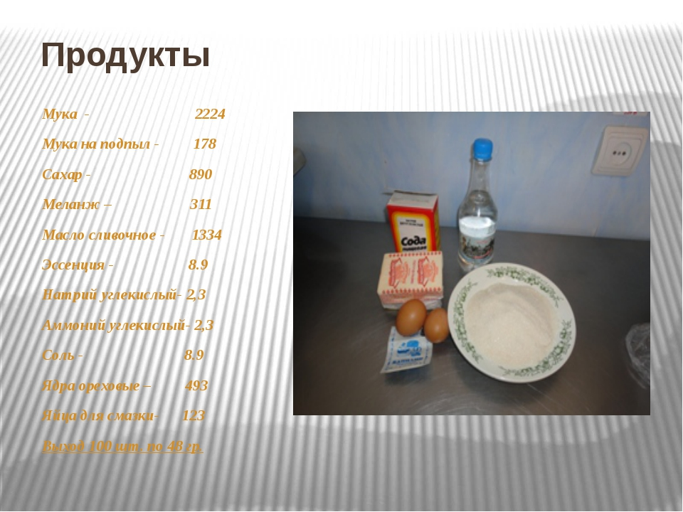 Продукты Мука - 2224 Мука на подпыл - 178 Сахар - 890 Меланж – 311 Масло слив...
