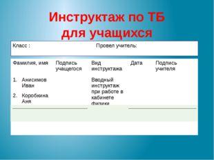 Инструктаж по ТБ для учащихся Класс : Провел учитель: Фамилия, имя Подпись уч