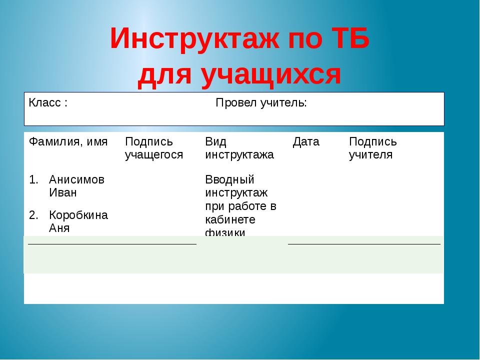 Инструктаж по ТБ для учащихся Класс : Провел учитель: Фамилия, имя Подпись уч...