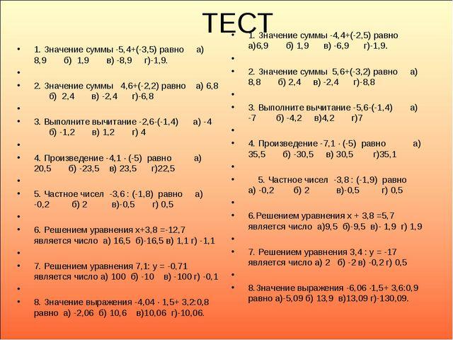 ТЕСТ 1. Значение суммы -5,4+(-3,5) равно а) 8,9 б) 1,9 в) -8,9 г)-1,9.  2. З...