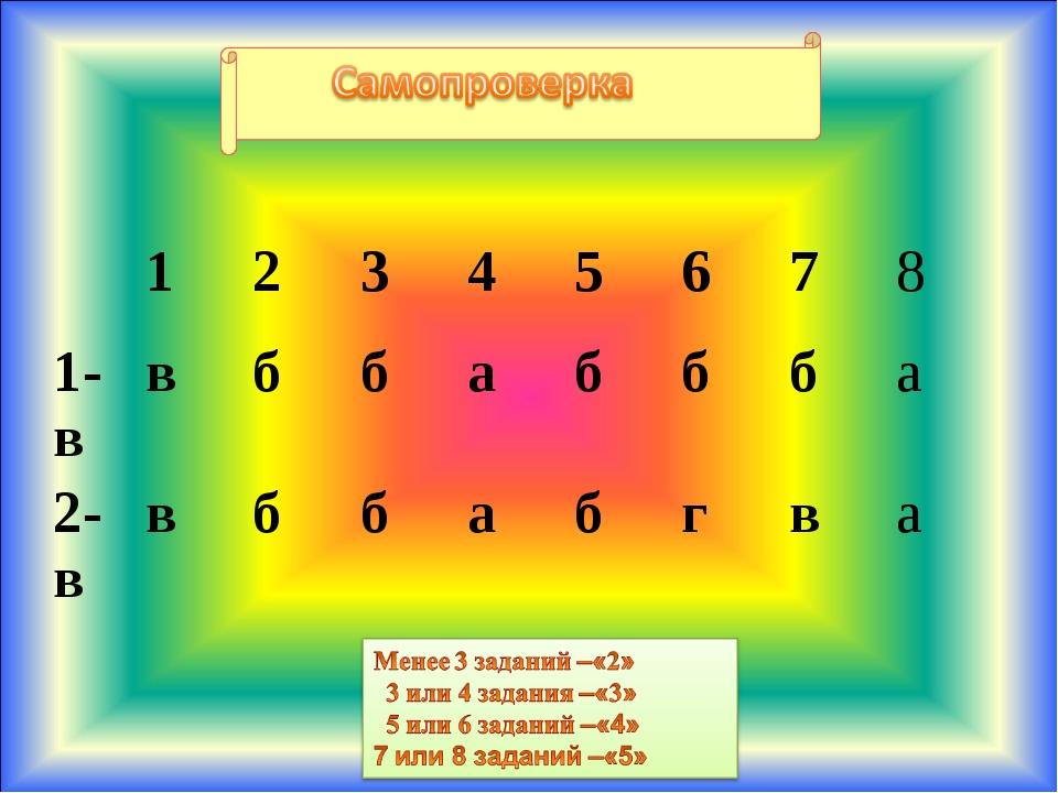 12345678 1-ввббаббба 2-ввббабгва