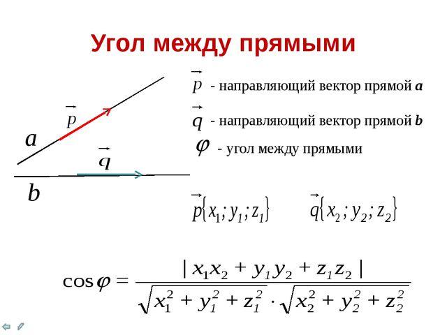 Угол между прямыми - направляющий вектор прямой а - направляющий вектор прям...