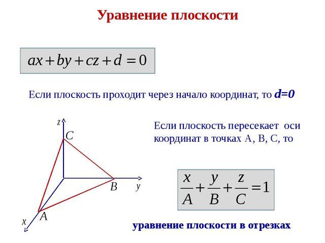 Уравнение плоскости Если плоскость проходит через начало координат, то d=0 Ес...