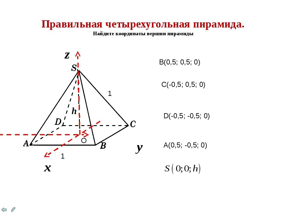 Правильная четырехугольная пирамида. Найдите координаты вершин пирамиды h х y...