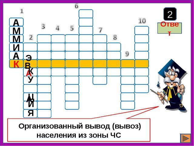 Организованный вывод (вывоз) населения из зоны ЧС Ответ 2 К А И М М А