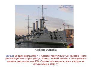 Крейсер «Аврора» Задача: За один месяц 1995 г. « Аврору» посетили 25 тыс. чел