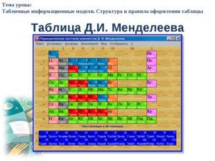 Таблица Д.И. Менделеева Тема урока: Табличные информационные модели. Структур
