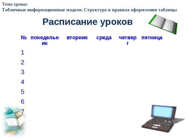 Расписание уроков Тема урока: Табличные информационные модели. Структура и пр...