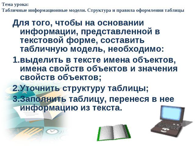 Для того, чтобы на основании информации, представленной в текстовой форме, со...