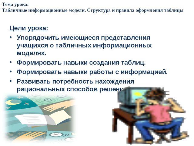 Тема урока: Табличные информационные модели. Структура и правила оформления т...