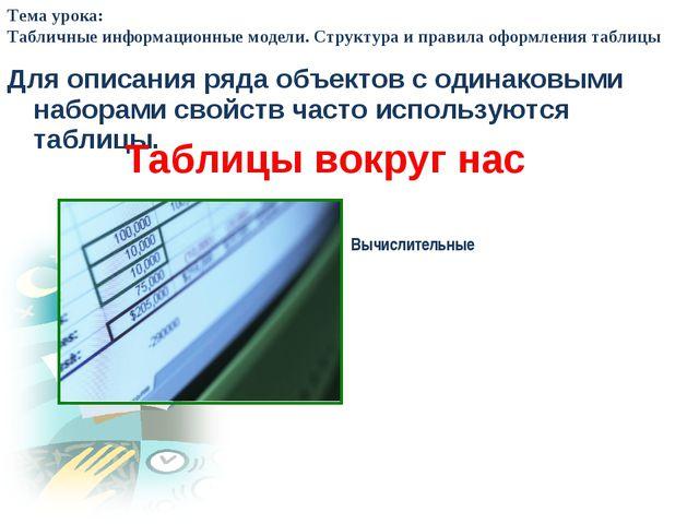 Для описания ряда объектов с одинаковыми наборами свойств часто используются...