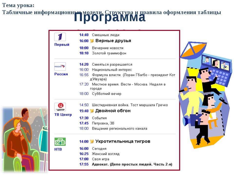 Программа телепередач Тема урока: Табличные информационные модели. Структура...