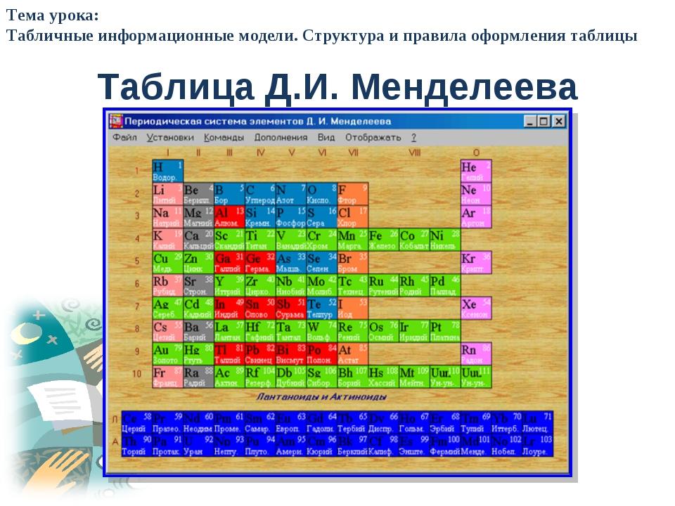 Таблица Д.И. Менделеева Тема урока: Табличные информационные модели. Структур...