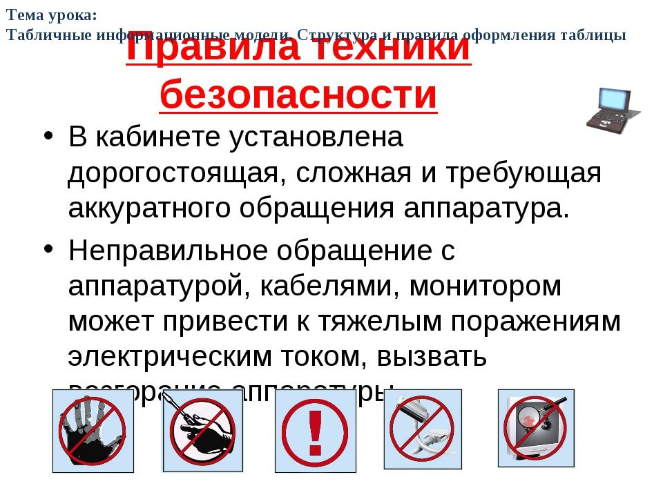 Правила техники безопасности В кабинете установлена дорогостоящая, сложная и...