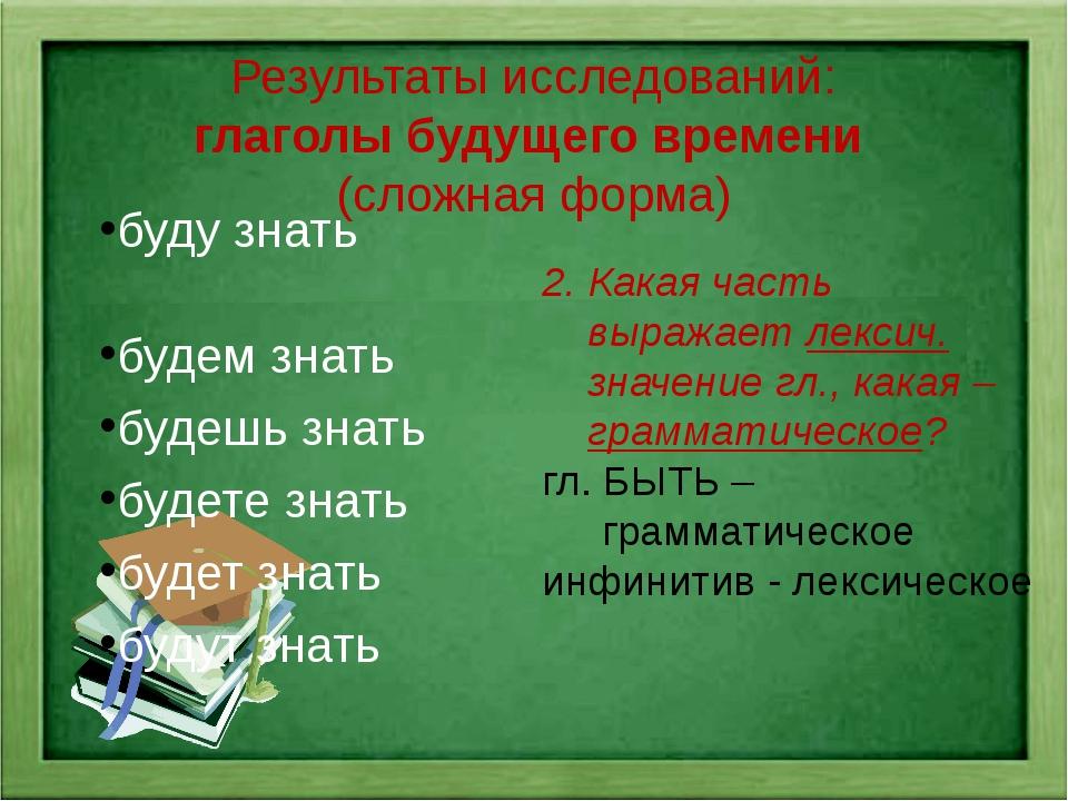 Результаты исследований: глаголы будущего времени (сложная форма) буду знать...