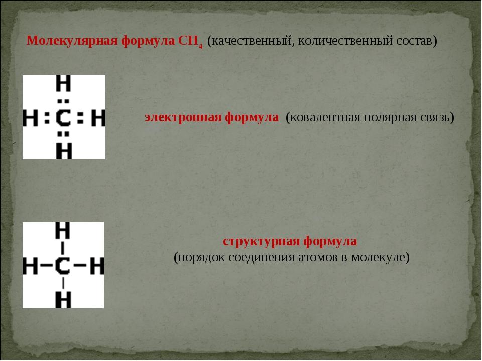 Молекулярная формула CH4 (качественный, количественный состав) электронная фо...