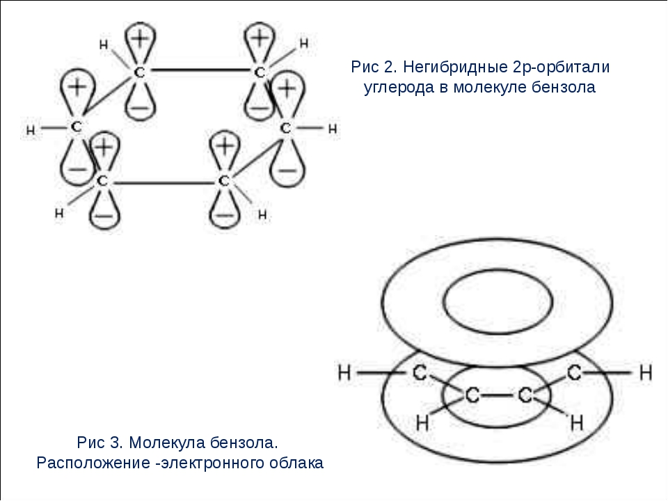 Рис 2. Негибридные 2p-орбитали углерода в молекуле бензола Рис 3. Молекула бе...
