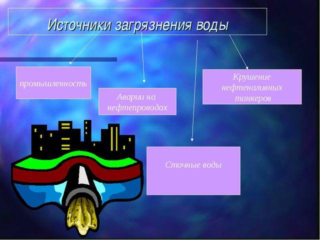 Источники загрязнения воды . Сточные воды Крушение нефтеналивных танкеров Ава...