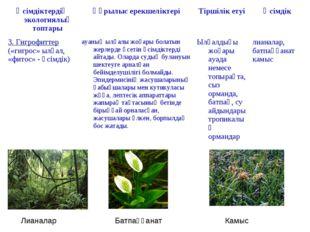 Лианалар Батпаққанат Камыс Өсімдіктердің экологиялық топтарыҚұрылыс ерекшелі
